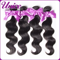 aliexpress-unice-hair-industry
